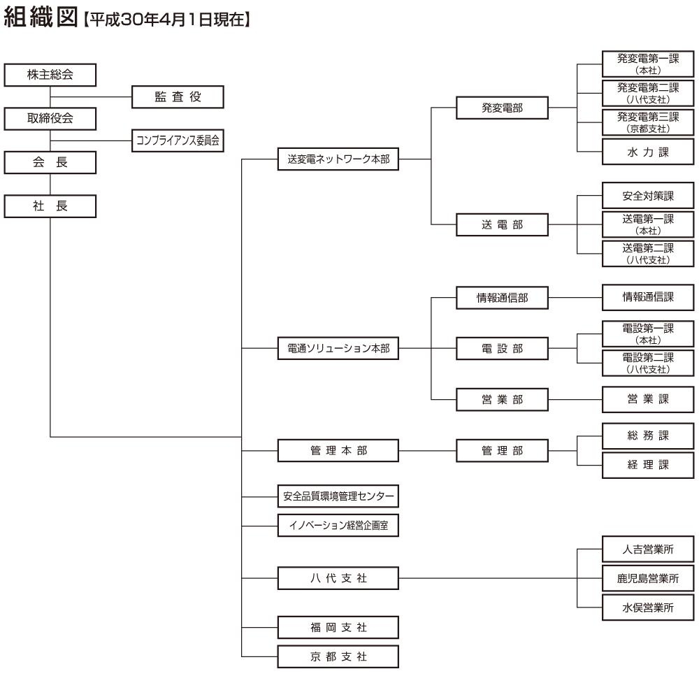 180405-soshikizu